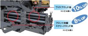 縦型2段伸縮ロッド
