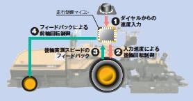 マイコン制御走行システム