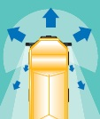 バックモニタ&大型熱線入りミラー