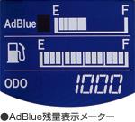 AdBlueメーター