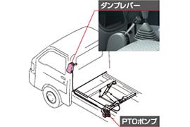 PTO駆動油圧方式