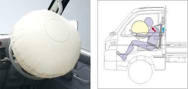 運転席SRSエアバッグ&フォースリミッター機構つきシートベルト