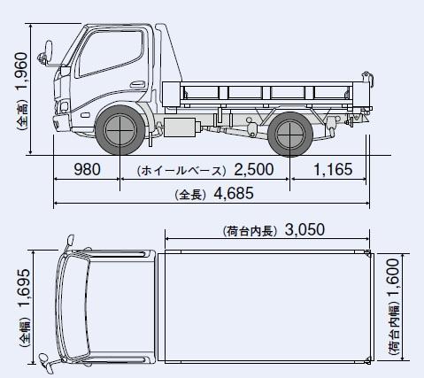 トヨタ・トヨエース(ダンプ)