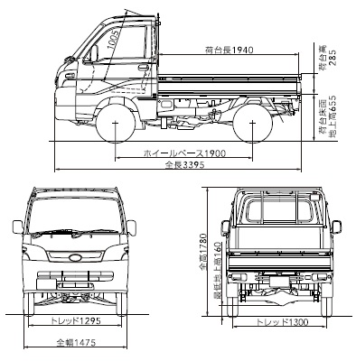 スバル・サンバートラック(TB・TC)