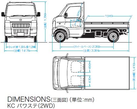 マツダ(スクラムトラック・2WD)