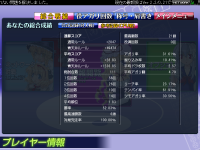 9/5 幻想麻雀オフ戦績