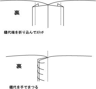 縫代始末2