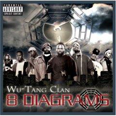 WU-TANG CLAN「8 DIAGRAMS」