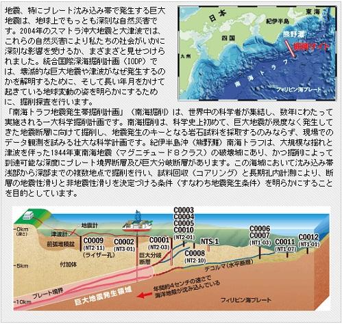 ちきゅう 南海トラフ