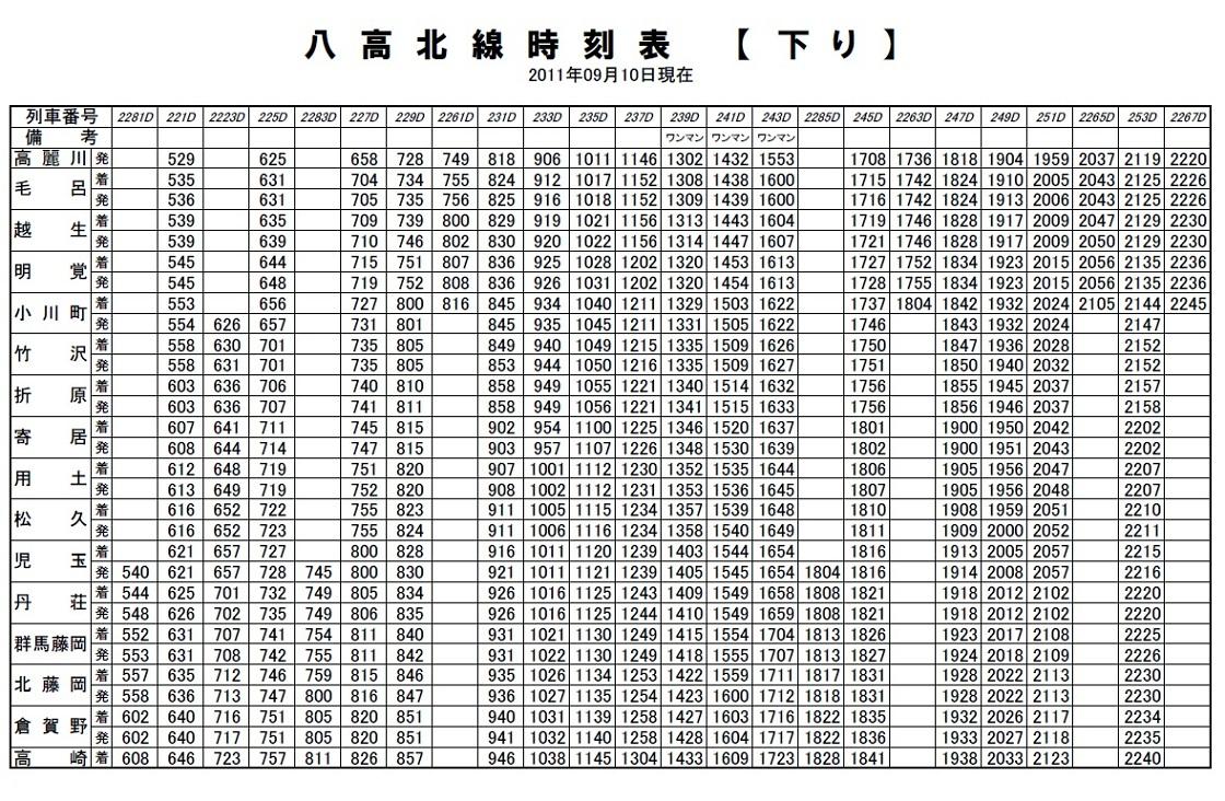 【資料】八高北線時刻表