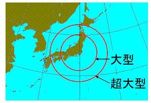 台風の大きさの例