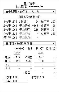 tenhou_prof_20120306.png