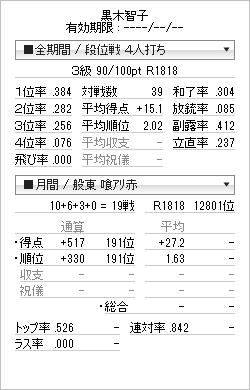 tenhou_prof_20120310.png