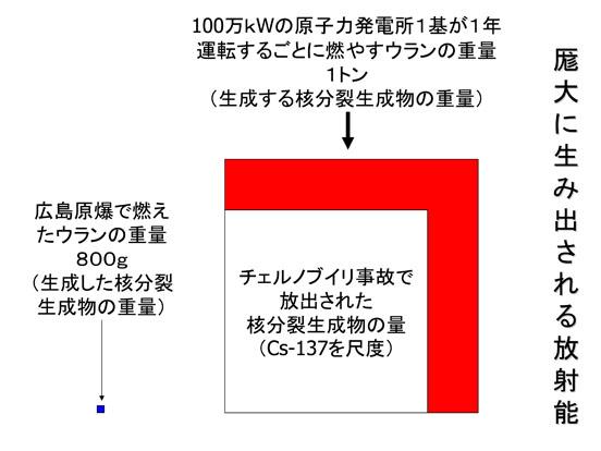 blog 3 もう止めよう、原子力 ほんとうに。。。20110318koide-3.jpg
