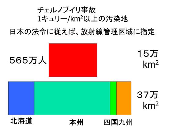 blog 7 もう止めよう、原子力 ほんとうに。。。20110318koide-7.jpg