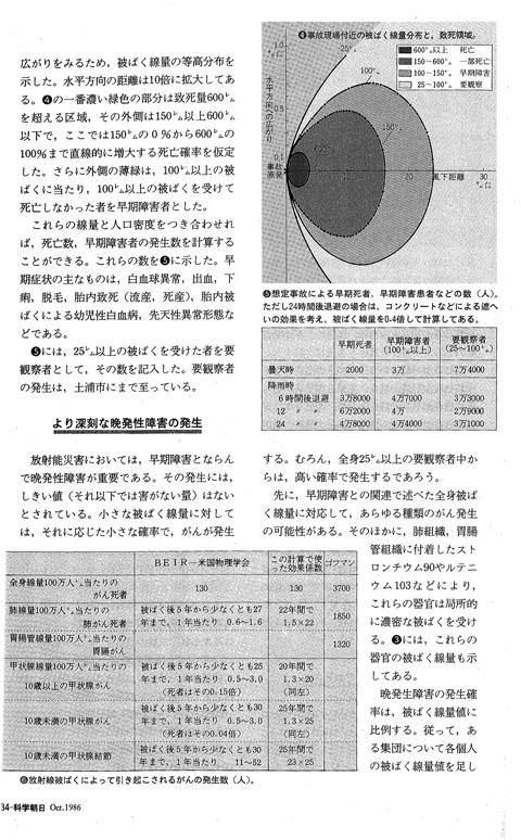 blog 3 科学朝日 1986.jpg
