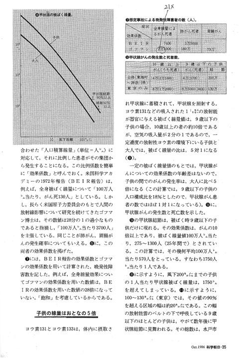 blog 4 科学朝日 1986.jpg