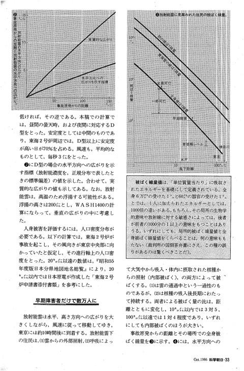 blog 2 科学朝日 1986.jpg