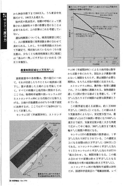 blog 5 科学朝日 1986.jpg