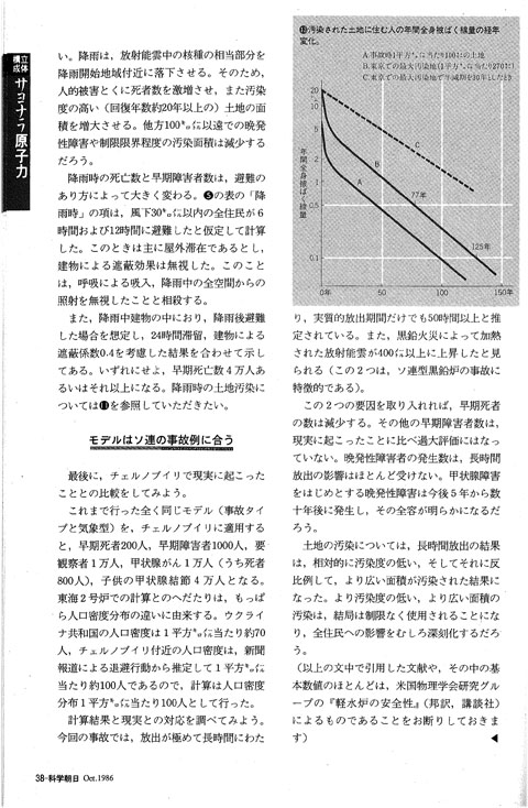 blog 7 科学朝日 1986.jpg
