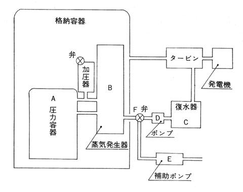 水戸巌、図、原発はいらないーmito_text05sasie.jpg