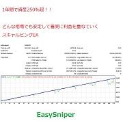 EasySniper