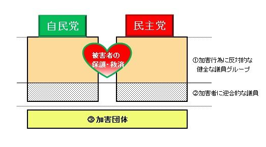 20110809_二大政党制