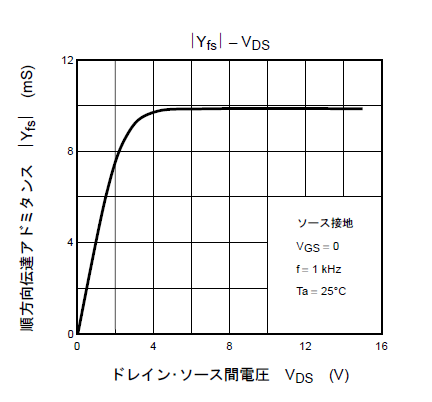 2SK241_20111102135026.png