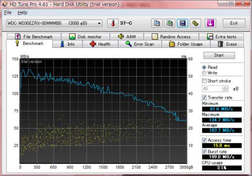 WD30EZRXのHD Tuneベンチマーク結果画像