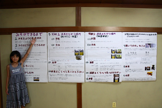 自由研究 - JapaneseClass.jp
