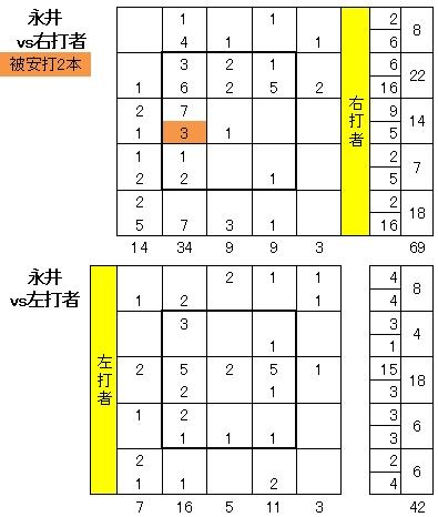 20110729DATA10.jpg
