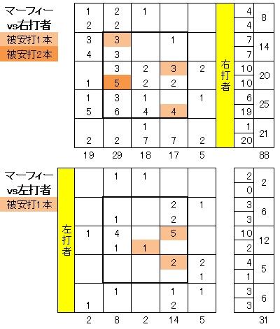 20110729DATA9.jpg