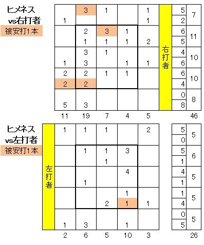 20110730DATA7.jpg