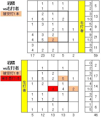 20110803DATA12.jpg