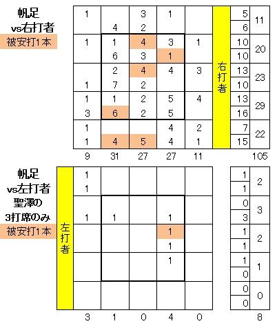 20110803DATA13.jpg