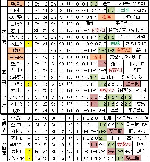 20110804DATA7.jpg