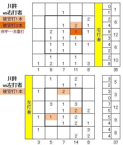 20110804DATA8.jpg