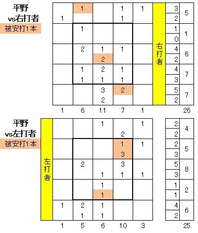 20110804DATA9.jpg