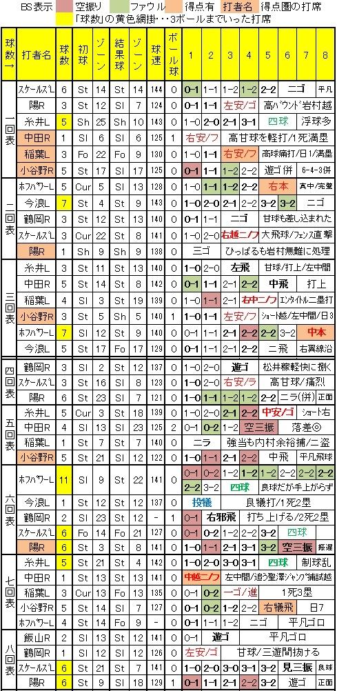 20110805DATA5.jpg