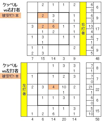 20110805DATA9.jpg