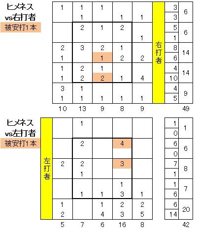 20110806DATA7.jpg
