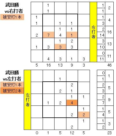 20110807DATA10.jpg