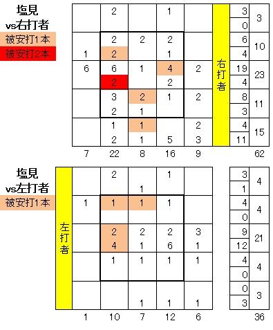 20110808DATA7.jpg