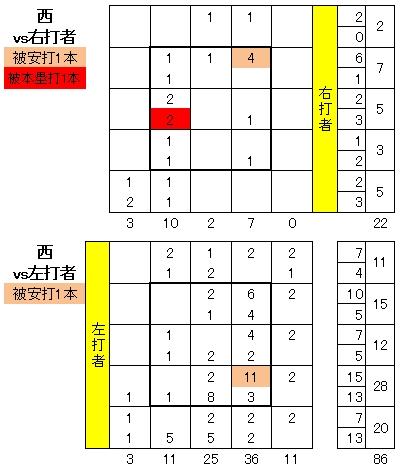 20110811DATA12.jpg