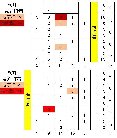 20110811DATA13.jpg