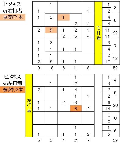 20110812DATA15.jpg
