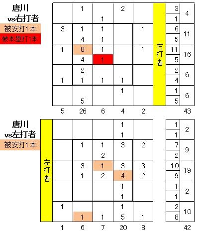 20110812DATA16.jpg