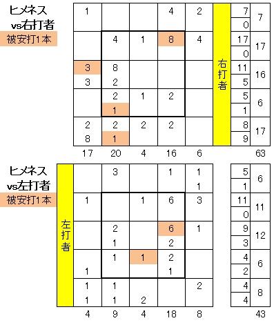 20110818DATA9.jpg