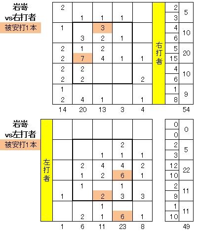 20110819DATA4.jpg