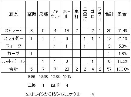 20110819DATA7.jpg